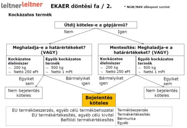 ekaer_dontesi_fa2.jpg