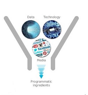 programmatic_tudastar.png