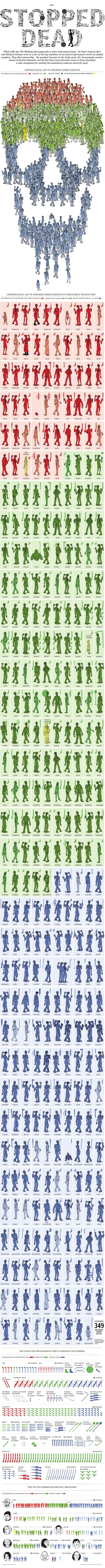 the_walking_dead_iconography.jpg