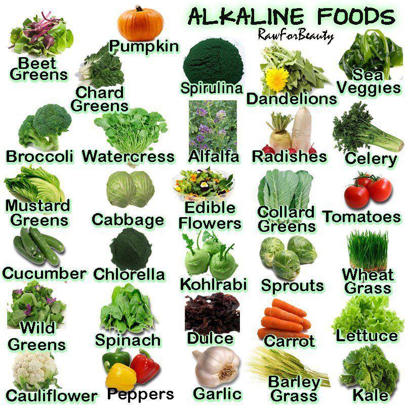 alkaline_diet.jpg