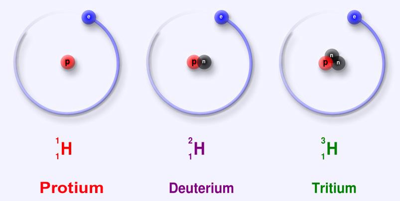 izotopok.jpg