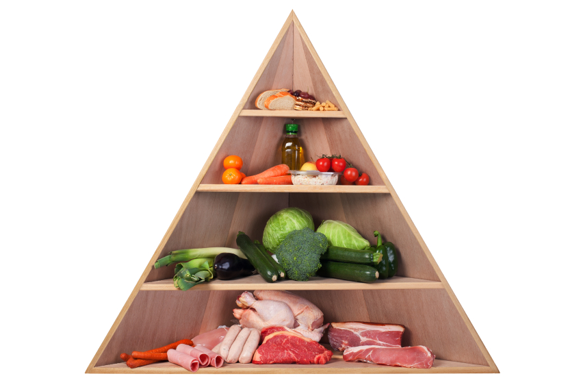 paleo-pyramid.jpg