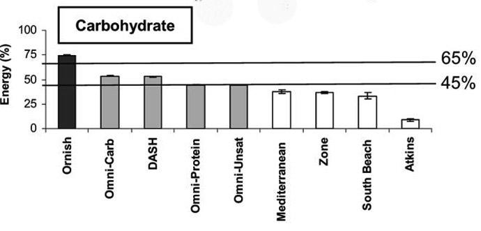 szenhidrat.jpg