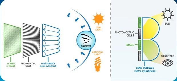 sunpartner-screen-tech.jpg