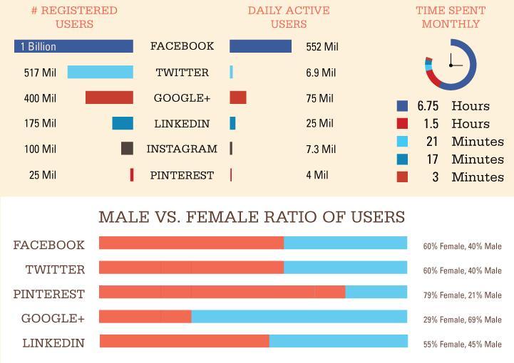 SocialMediaStat.jpg