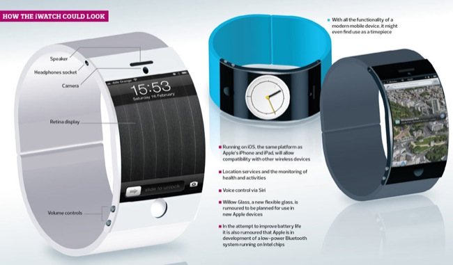 iWatch-graphic-001.jpg