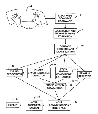 2-21-08-apple-patent-touch.jpg