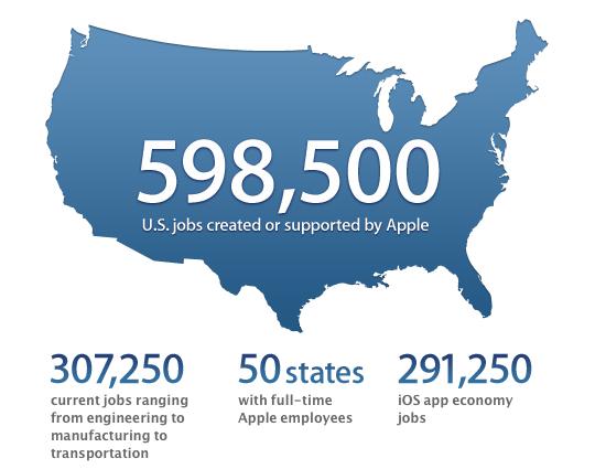 AppleJobs.040213.jpg