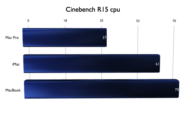 cinebench.001.png