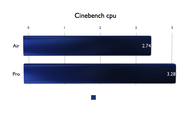 cinecpu.001.png