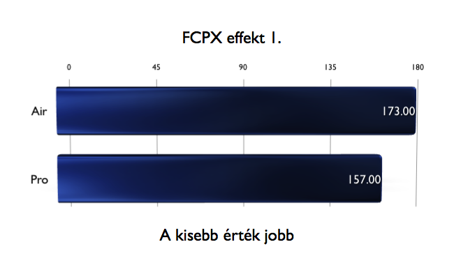 fcpx1.001.png
