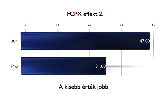 fcpx2.001.png