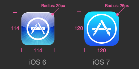 ios6_ios7_homescreen_icon_comparison.png