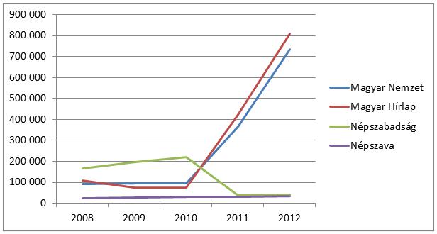 chart1_becker.PNG