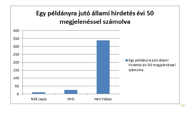 chart4_becker.PNG