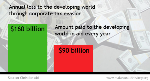 corporate-tax-evasion.jpg