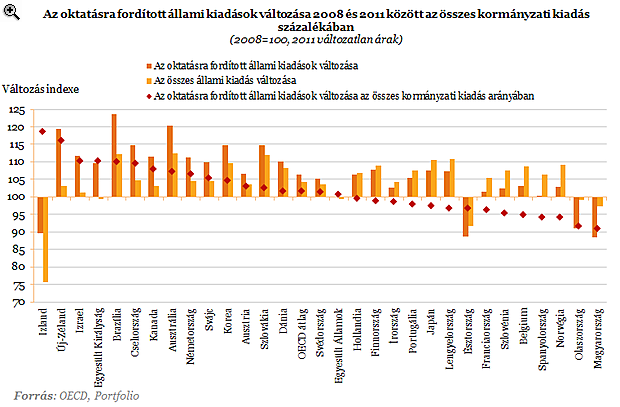 oecd1-20140915.png