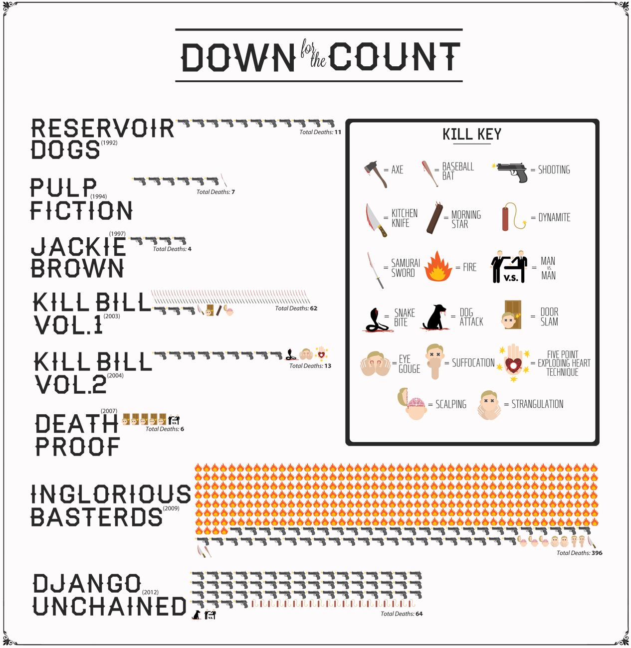 Tarantino halállistája