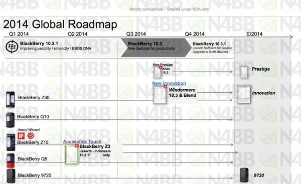 2014_roadmap1.jpg