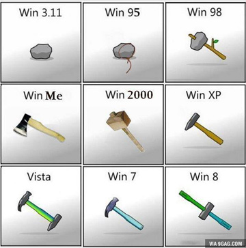 Windows_fejlodes.jpg