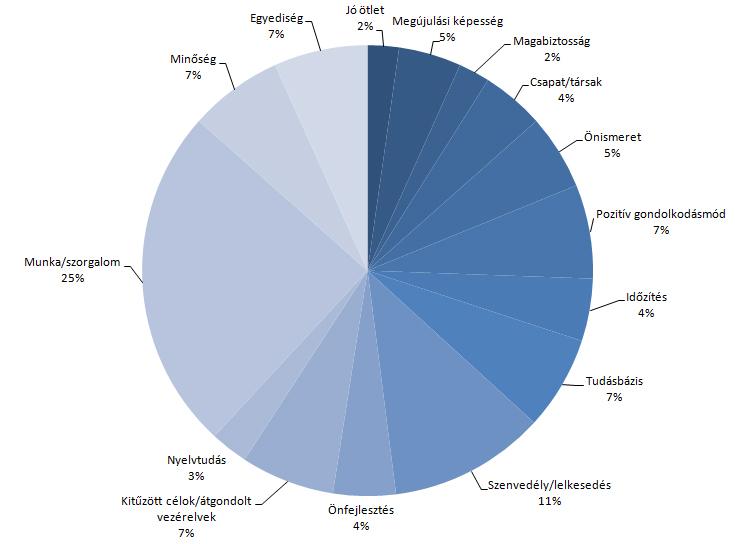 kordiagram.jpg