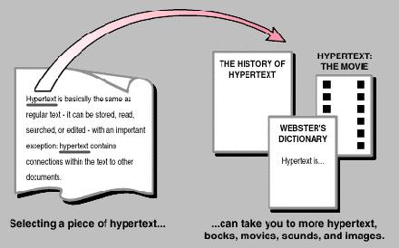 hypertext.jpg