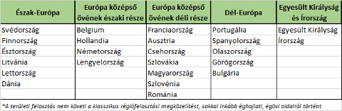 CHP_countries_20140704.jpg