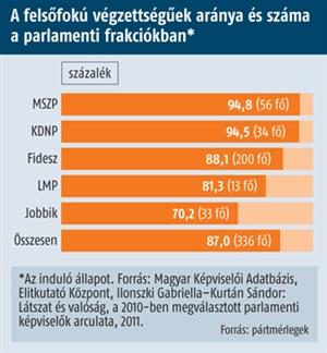 Jobbik IQ.jpg