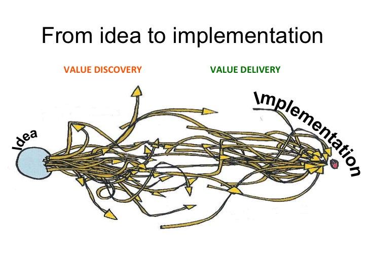 idea_impl.jpg