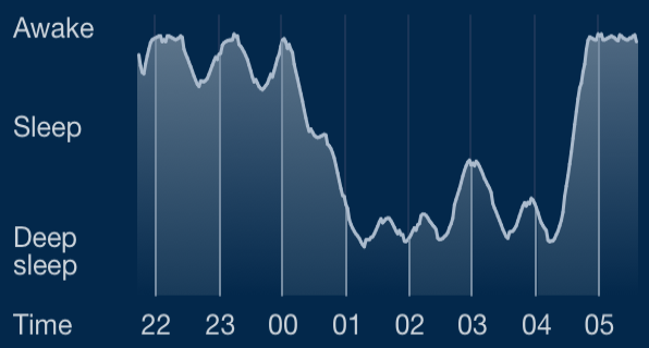 sleepcycle.png