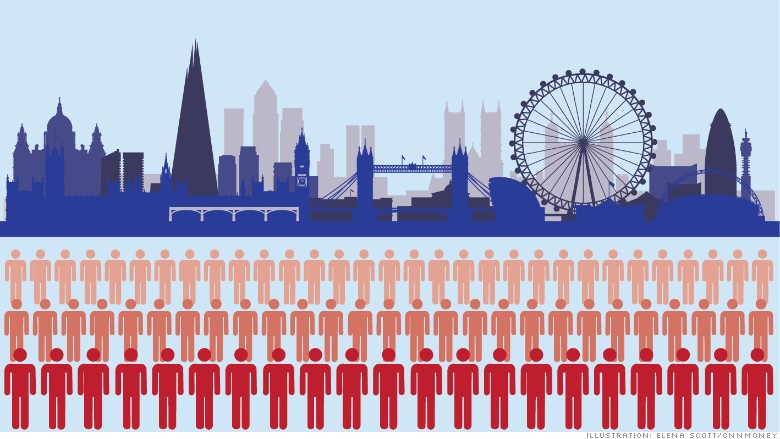 150202101449-london-population-780x439.jpg