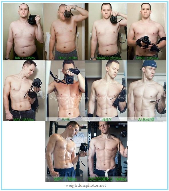 testkompozíció változtatás étrend