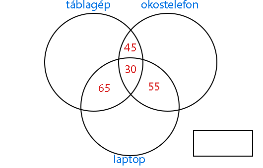 2. feladat megoldás 1. rész1.png