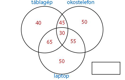 2. feladat megoldás 2. rész1.png