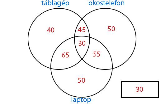 2. feladat megoldás 3. rész1.png