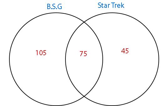 Bsg St megoldás1.png