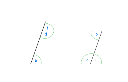 paralelogramma egyenlő szögek egy oldalon fekvő1.png