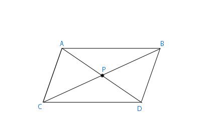 paralelogramma.png