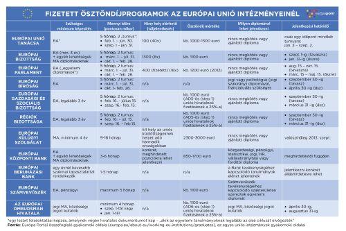 EU-s_osztondijak_k.jpg