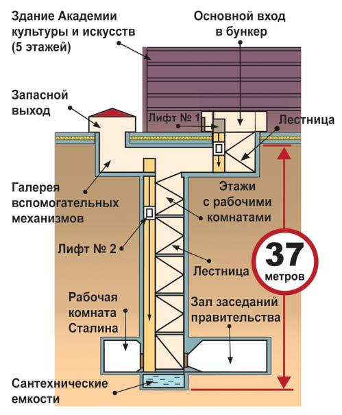 sztálinbunker9.jpg