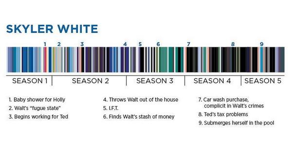 skyler-white-color-theory.jpg