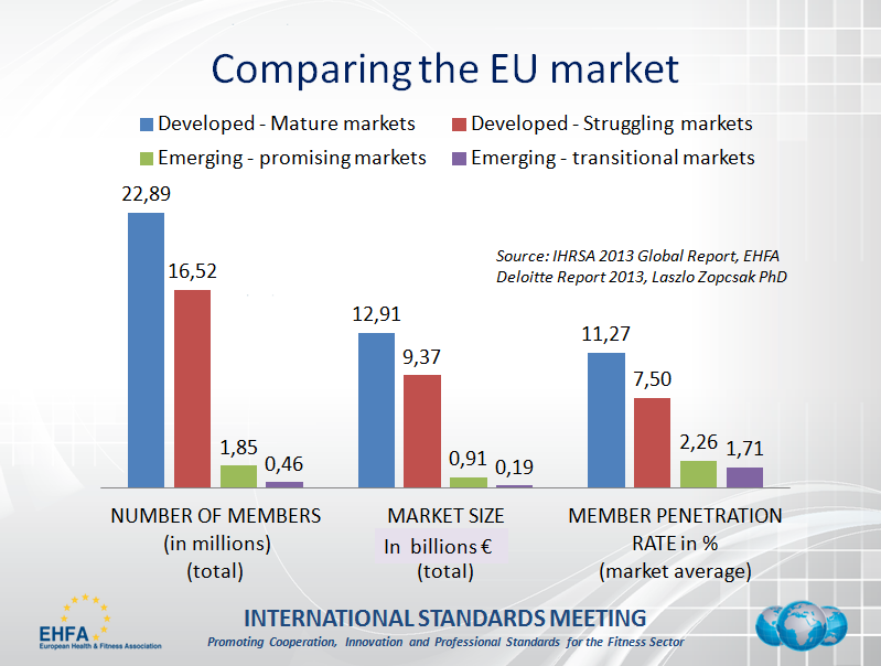 Comparing Eu fitness market.PNG