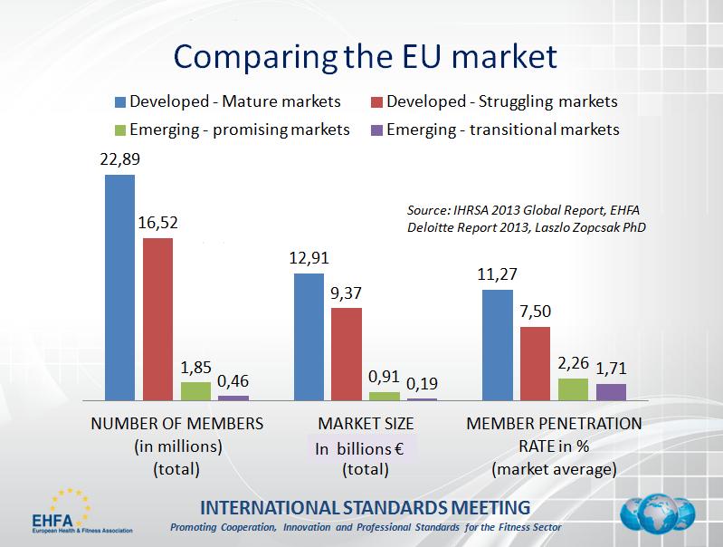 Comparing Eu fitness market.PNG