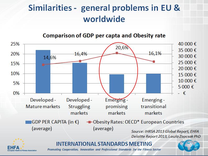GDP_Obesity Eu fitness market.PNG