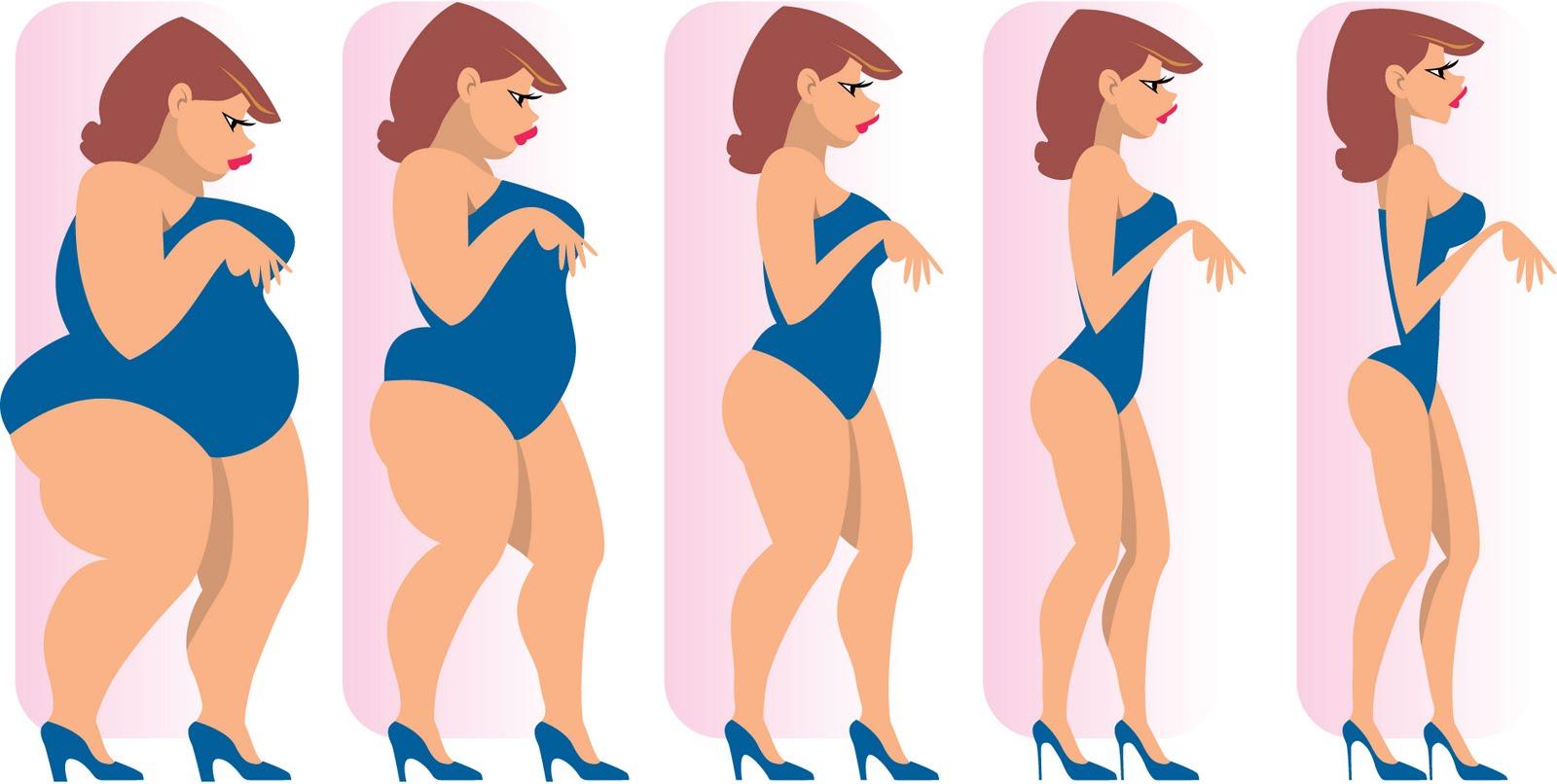 Hogyan égetünk zsírt, Hogyan égessünk még több zsírt? - 1. rész - Wellness - Élet + Mód