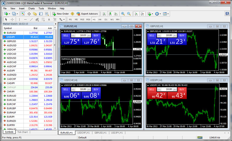 Visual jforex trailing stop