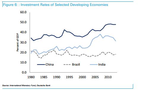 fejlődő beruházók.png