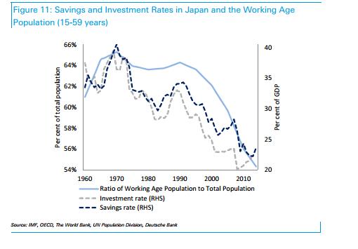 japan surplus.png