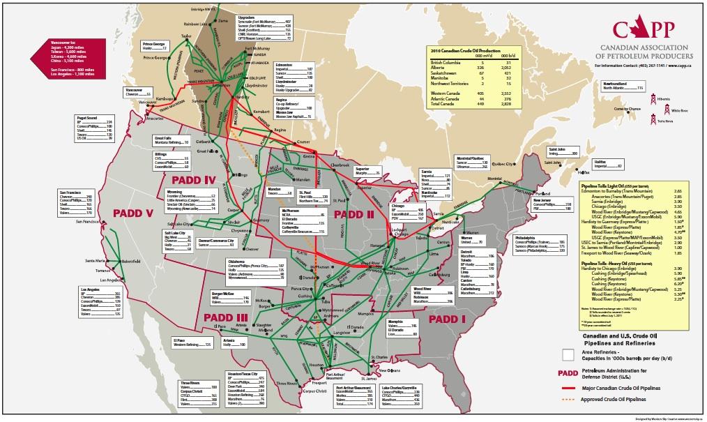 us_pipeline.jpg