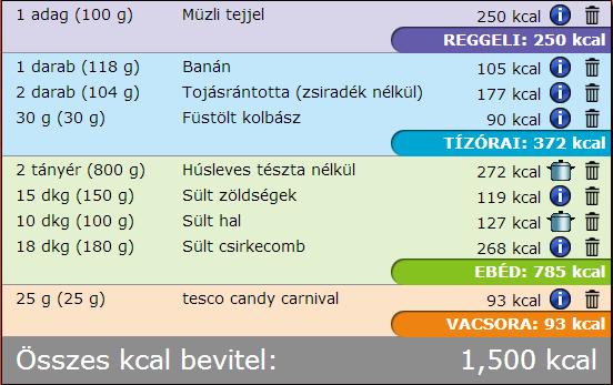 2000 kalóriás étrend 1 hét)